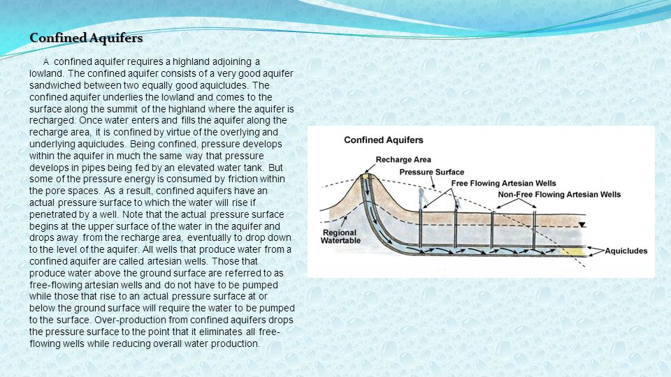 Types of Watertables A regional watertable exists everywhere within a region and, in general, follows the lay of the land except for being deeper under ridge summits than under valley floors.