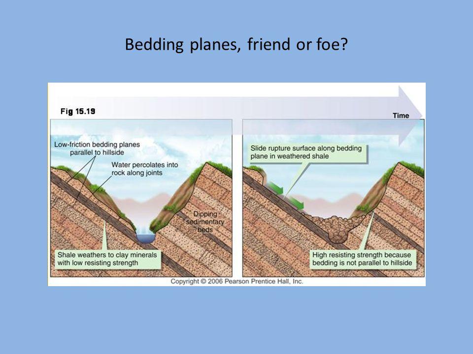 Bedding planes, friend or foe