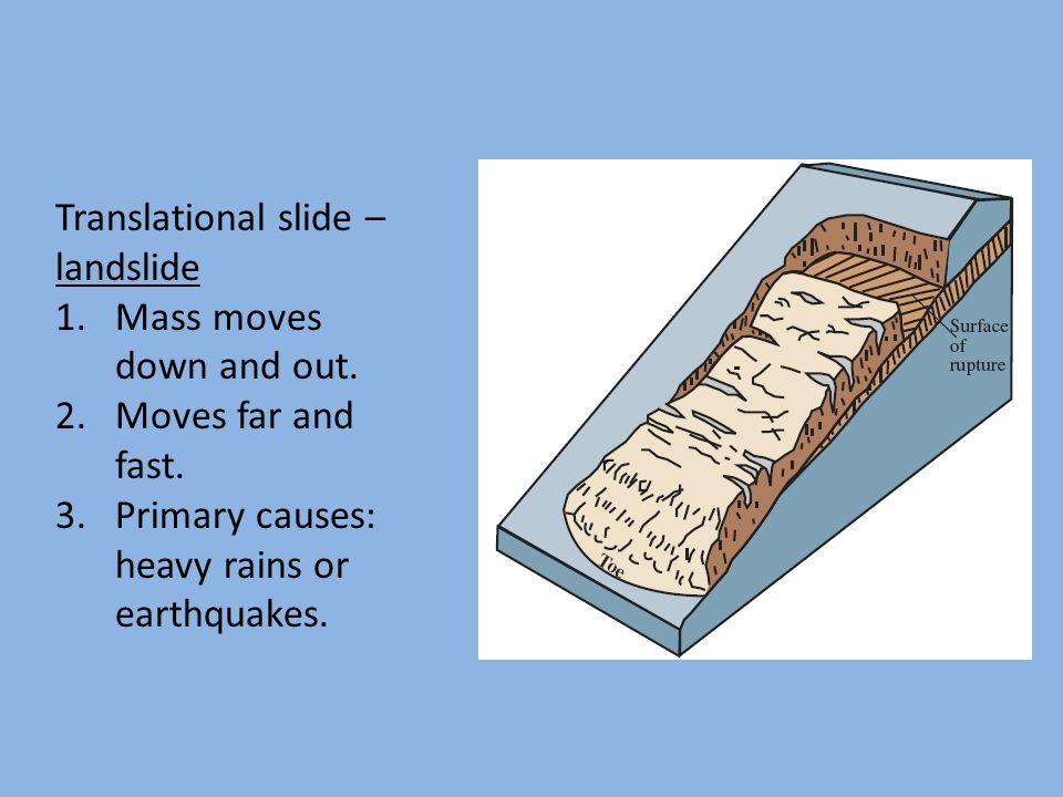 Translational slide – landslide 1.Mass moves down and out.