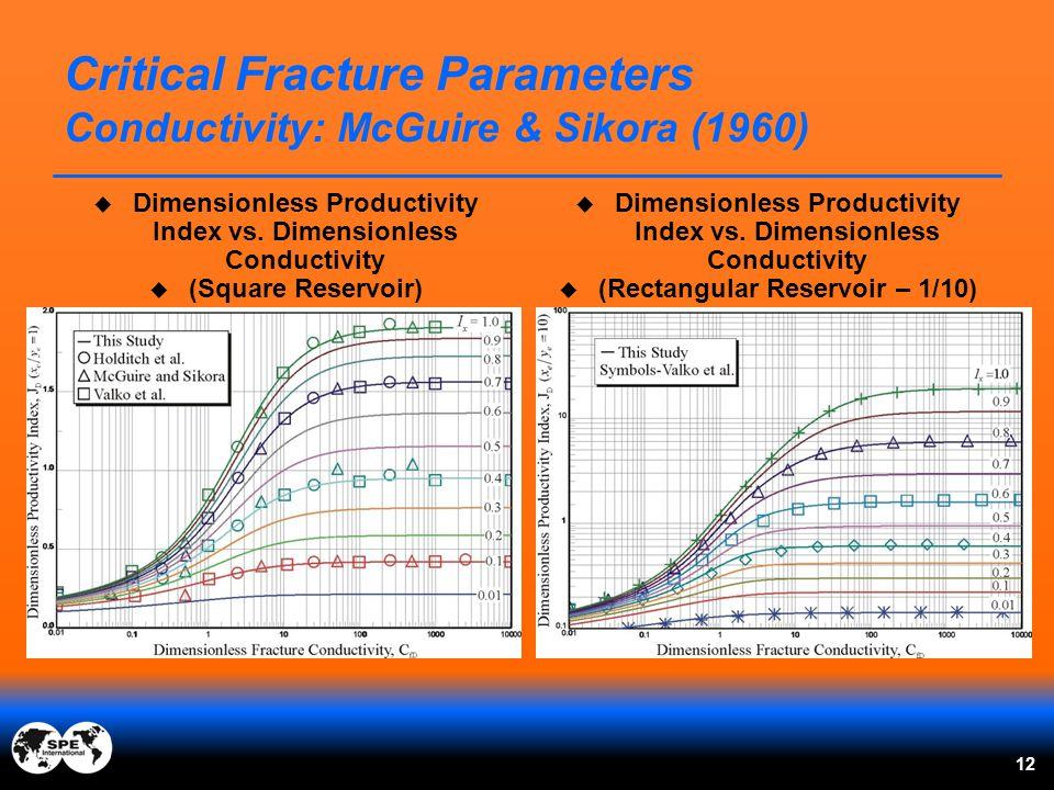 12 Critical Fracture Parameters Conductivity: McGuire & Sikora (1960)  Dimensionless Productivity Index vs. Dimensionless Conductivity  (Square Rese