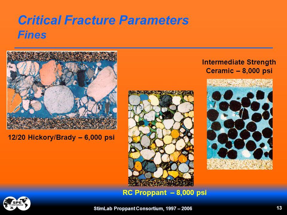 13 Critical Fracture Parameters Fines 12/20 Hickory/Brady – 6,000 psi Intermediate Strength Ceramic – 8,000 psi RC Proppant – 8,000 psi StimLab Proppa