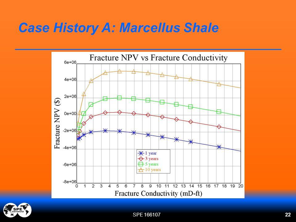 Case History A: Marcellus Shale SPE 166107 22