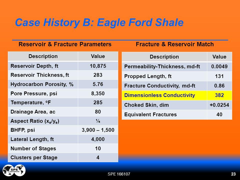 Case History B: Eagle Ford Shale Reservoir & Fracture Parameters DescriptionValue Reservoir Depth, ft10,875 Reservoir Thickness, ft283 Hydrocarbon Por