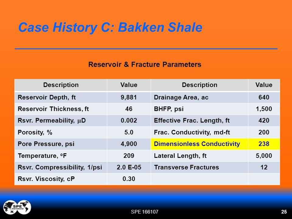 Case History C: Bakken Shale Reservoir & Fracture Parameters DescriptionValueDescriptionValue Reservoir Depth, ft9,881Drainage Area, ac640 Reservoir T