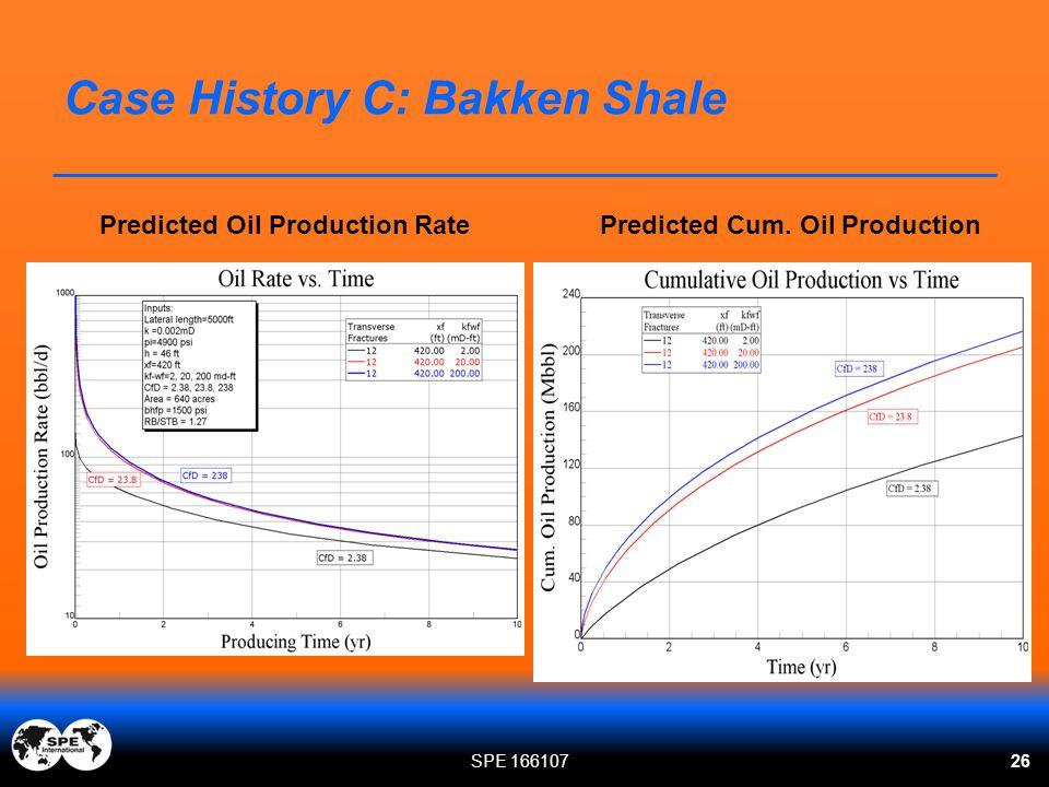 Case History C: Bakken Shale Predicted Oil Production RatePredicted Cum. Oil Production 26 SPE 166107