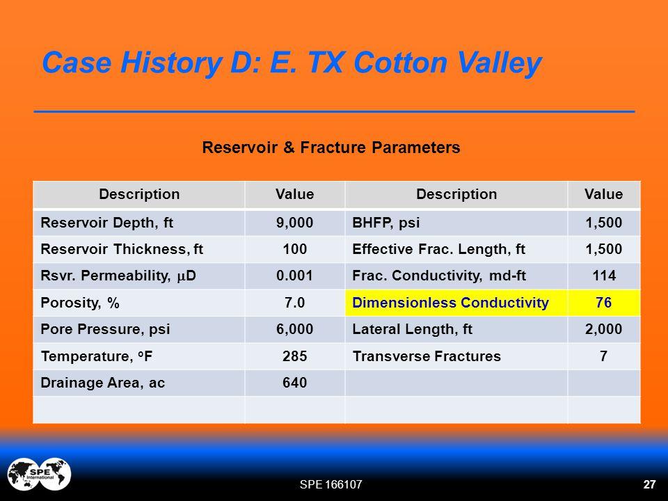 Case History D: E. TX Cotton Valley DescriptionValueDescriptionValue Reservoir Depth, ft9,000BHFP, psi1,500 Reservoir Thickness, ft100Effective Frac.