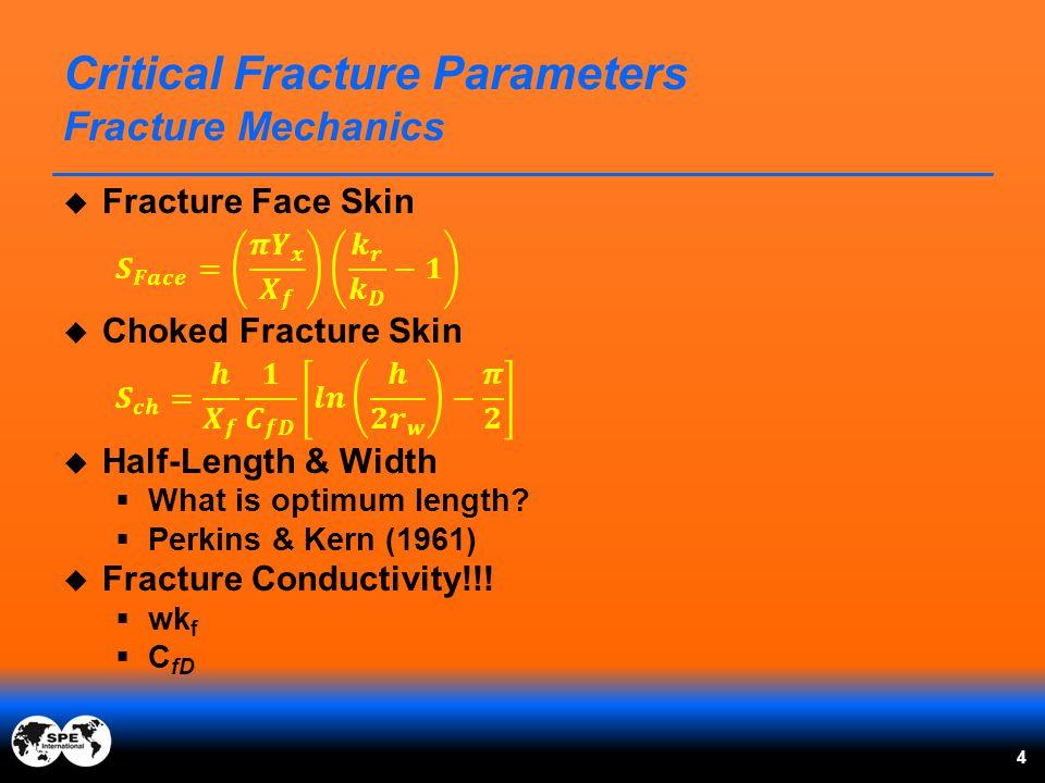 4 Critical Fracture Parameters Fracture Mechanics