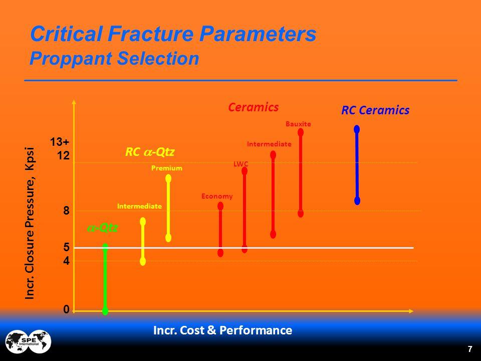 7 Incr. Cost & Performance 13+ 12 8 5 4 0 Intermediate Premium Economy Intermediate Bauxite Incr. Closure Pressure, Kpsi RC Ceramics RC  -Qtz Ceramic