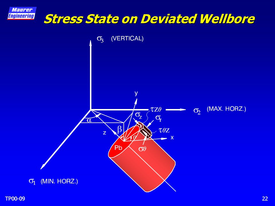 TP00-0922 Stress State on Deviated Wellbore   zz rr zz   zz   