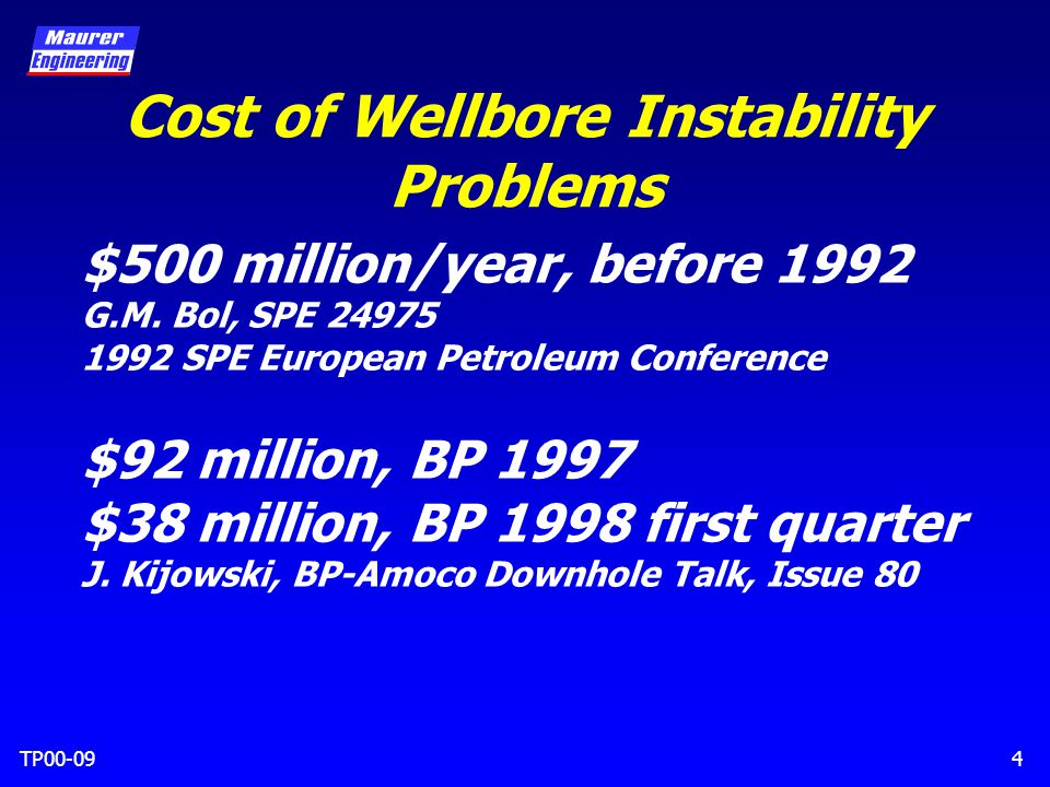 TP00-094 Cost of Wellbore Instability Problems $500 million/year, before 1992 G.M.