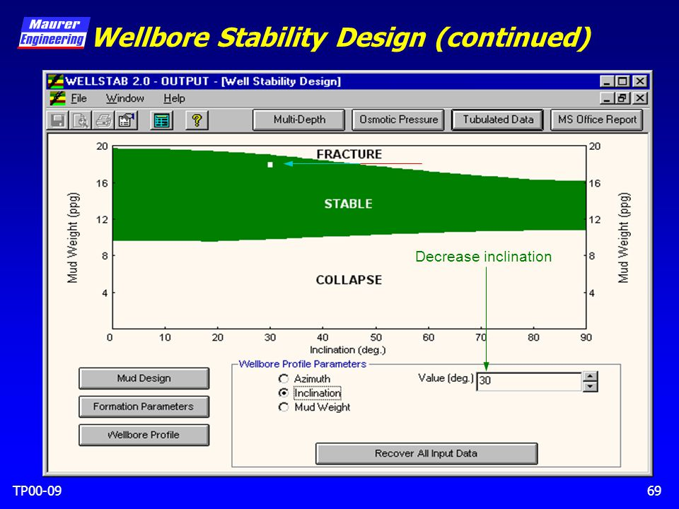 TP00-0969 Wellbore Stability Design (continued) Decrease inclination