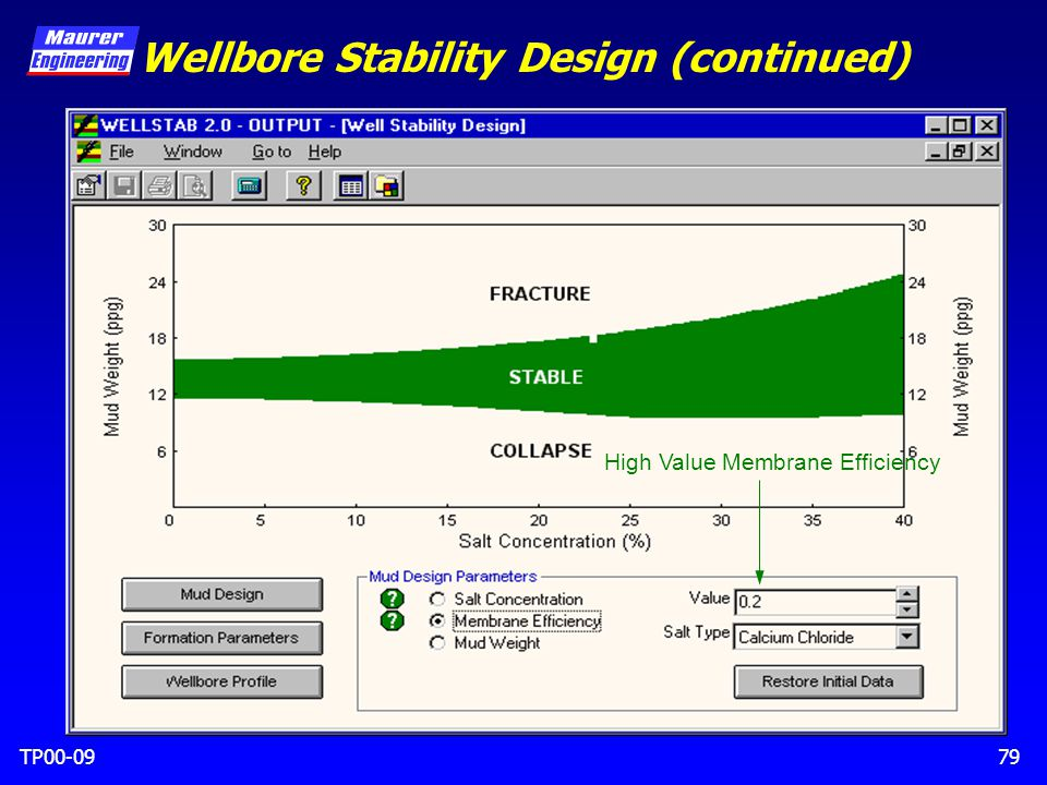 TP00-0979 Wellbore Stability Design (continued) High Value Membrane Efficiency