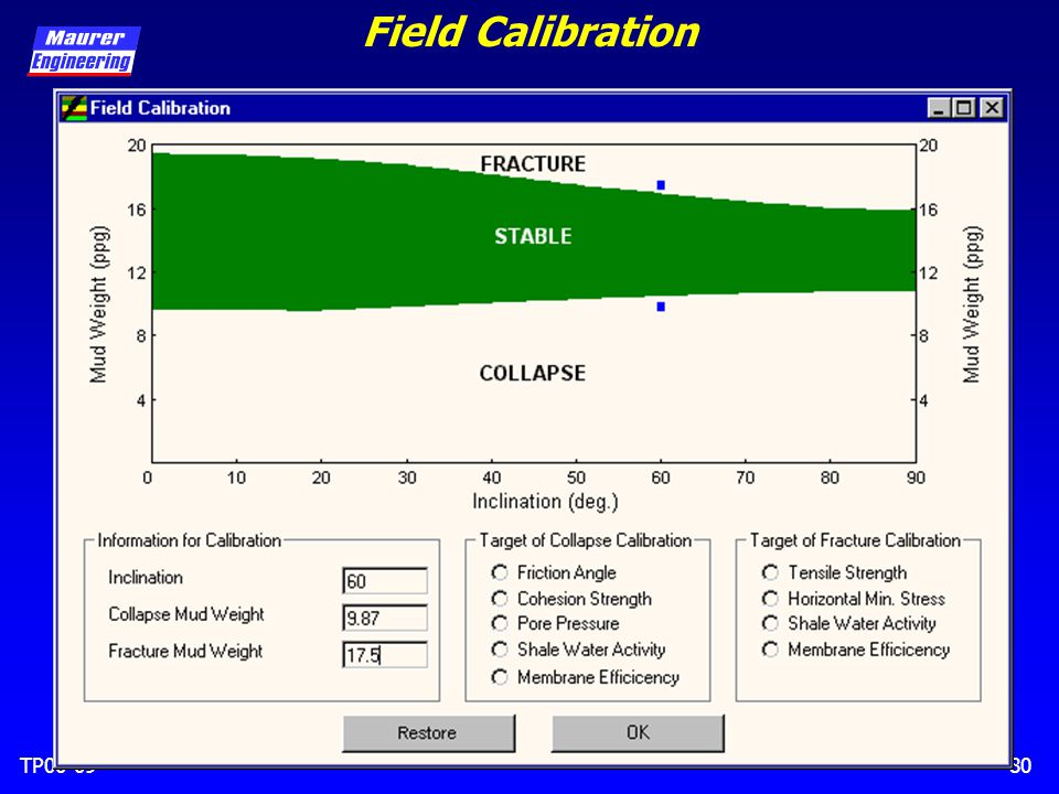 TP00-0980 Field Calibration