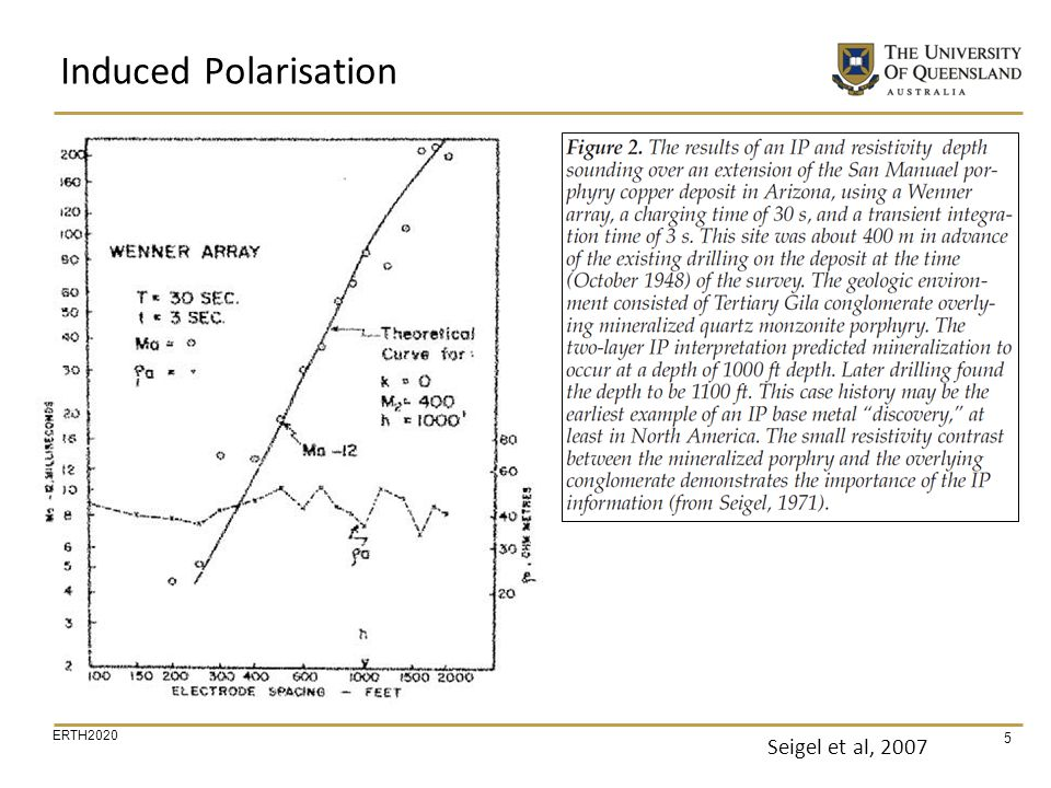 ERTH2020 6 Induced Polarisation Seigel et al, 2007 Charging current was 2 minutes and the integration time was 0.5 s.