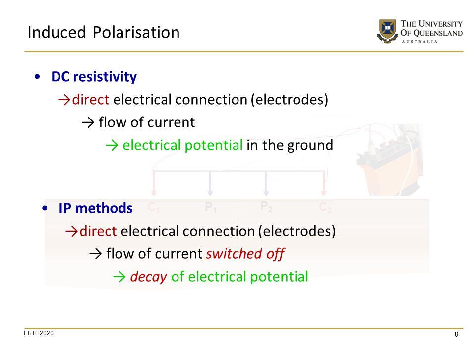 ERTH2020 49 Supplementary slides