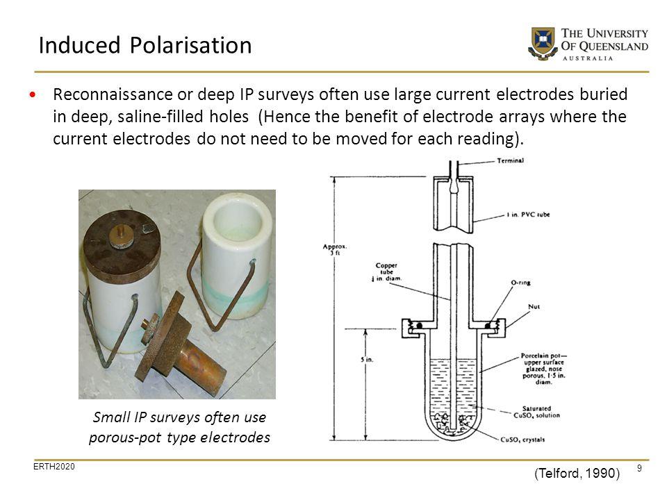 ERTH2020 10 Induced Polarisation