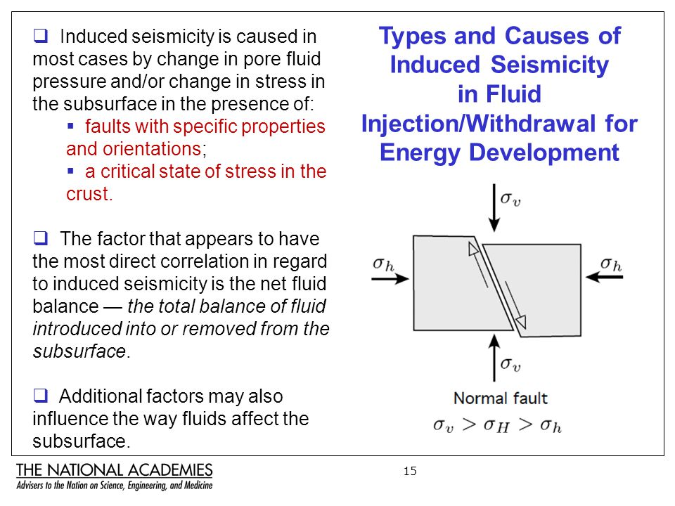 15 Types and Causes of Induced Seismicity in Fluid Injection/Withdrawal for Energy Development  Induced seismicity is caused in most cases by change in pore fluid pressure and/or change in stress in the subsurface in the presence of:  faults with specific properties and orientations;  a critical state of stress in the crust.
