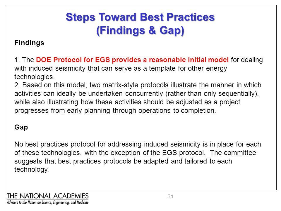 31 Steps Toward Best Practices (Findings & Gap) Findings 1.