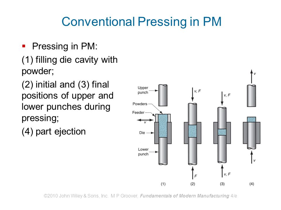 ©2010 John Wiley & Sons, Inc. M P Groover, Fundamentals of Modern Manufacturing 4/e Conventional Pressing in PM  Pressing in PM: (1) filling die cavi