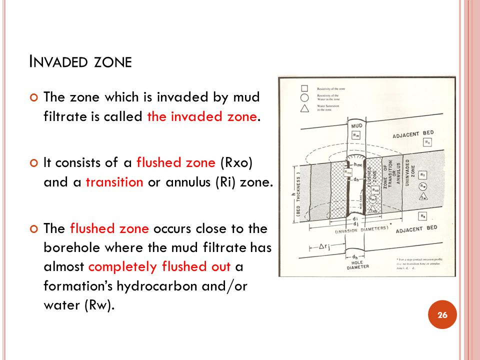 I NVADED ZONE (C ONT.) The transition or annulus zone, where a formation's fluids and mud filtrate are mixed, occurs between the flushed (Rxo) zone and the uninvaded (Rt) zone.