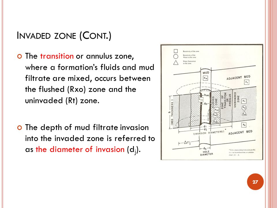 I NVADED ZONE (C ONT.) The diameter of invasion is measured in inches or expressed as a ratio: d j /d h where d h = borehole diameter 28