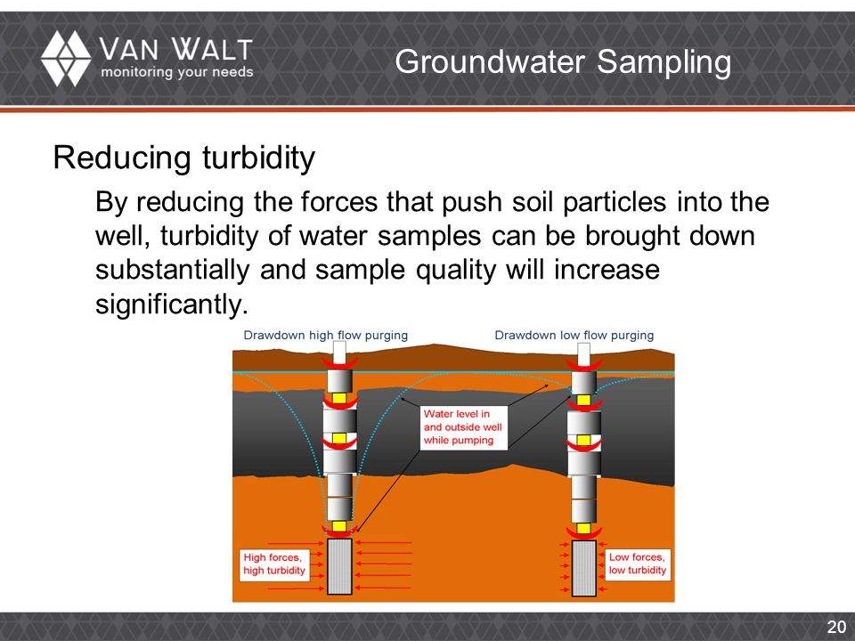 20 Groundwater Sampling Reducing turbidity By reducing the forces that push soil particles into the well, turbidity of water samples can be brought down substantially and sample quality will increase significantly.