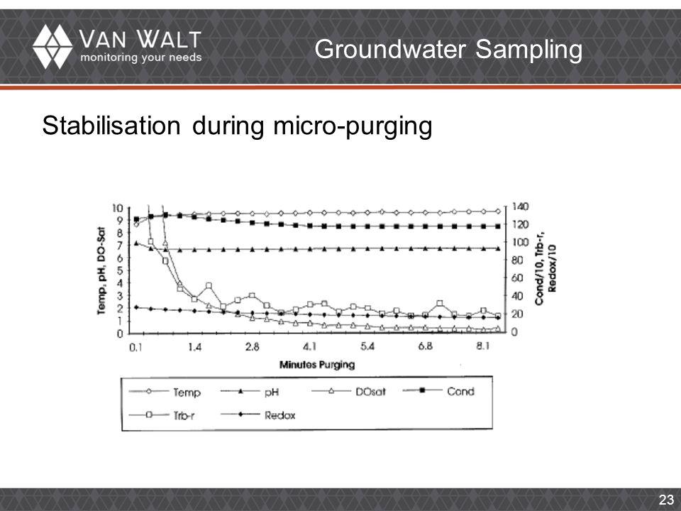 Groundwater Sampling Stabilisation during micro-purging 23