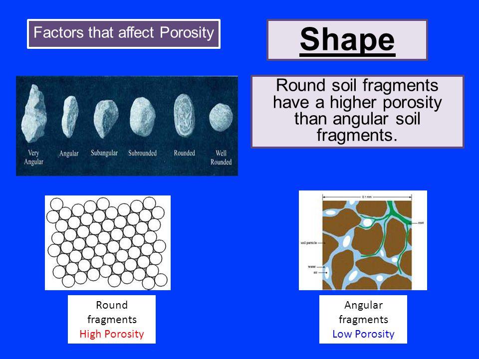 Factors that affect Porosity Shape Round soil fragments have a higher porosity than angular soil fragments. Round fragments High Porosity Angular frag