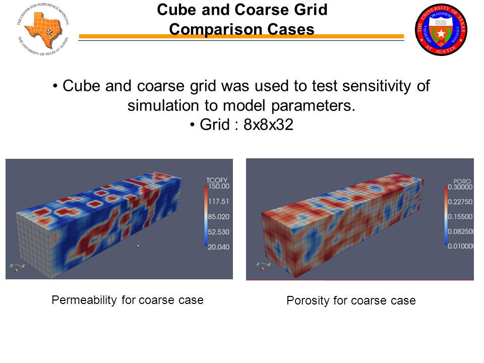 Cube and Coarse Grid Comparison Cases Permeability for coarse case Porosity for coarse case Cube and coarse grid was used to test sensitivity of simulation to model parameters.