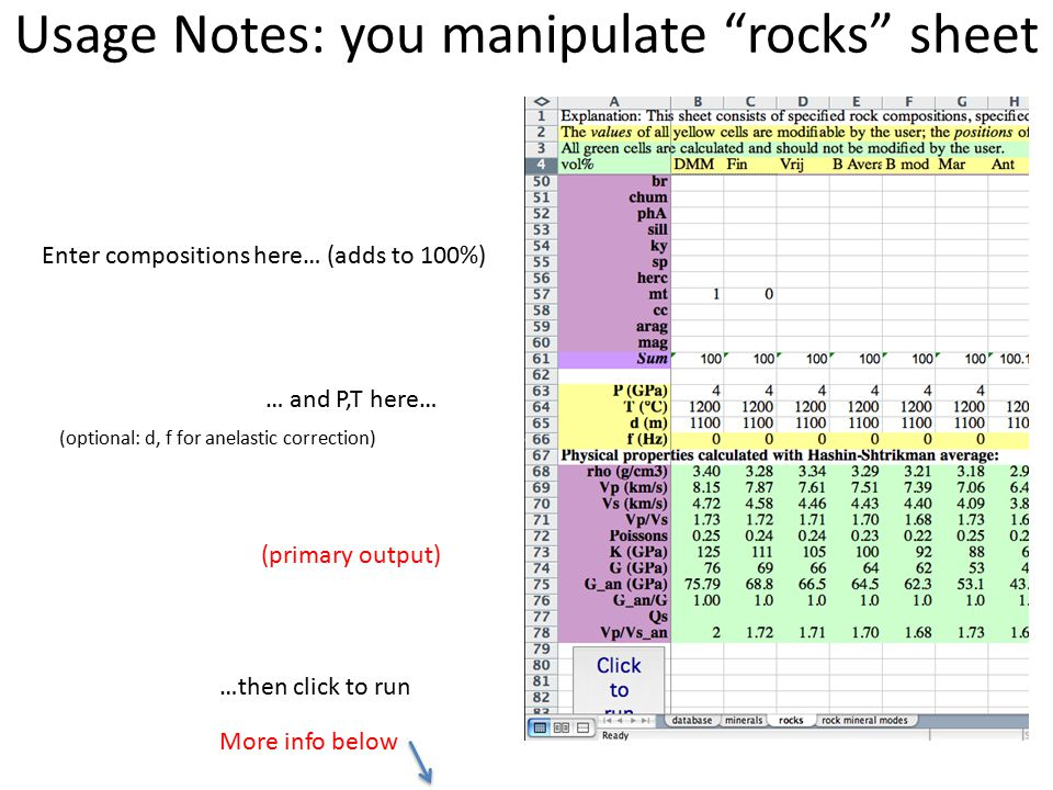 Usage Notes: you manipulate rocks sheet Enter compositions here… (adds to 100%) … and P,T here… (optional: d, f for anelastic correction) …then click to run (primary output) More info below
