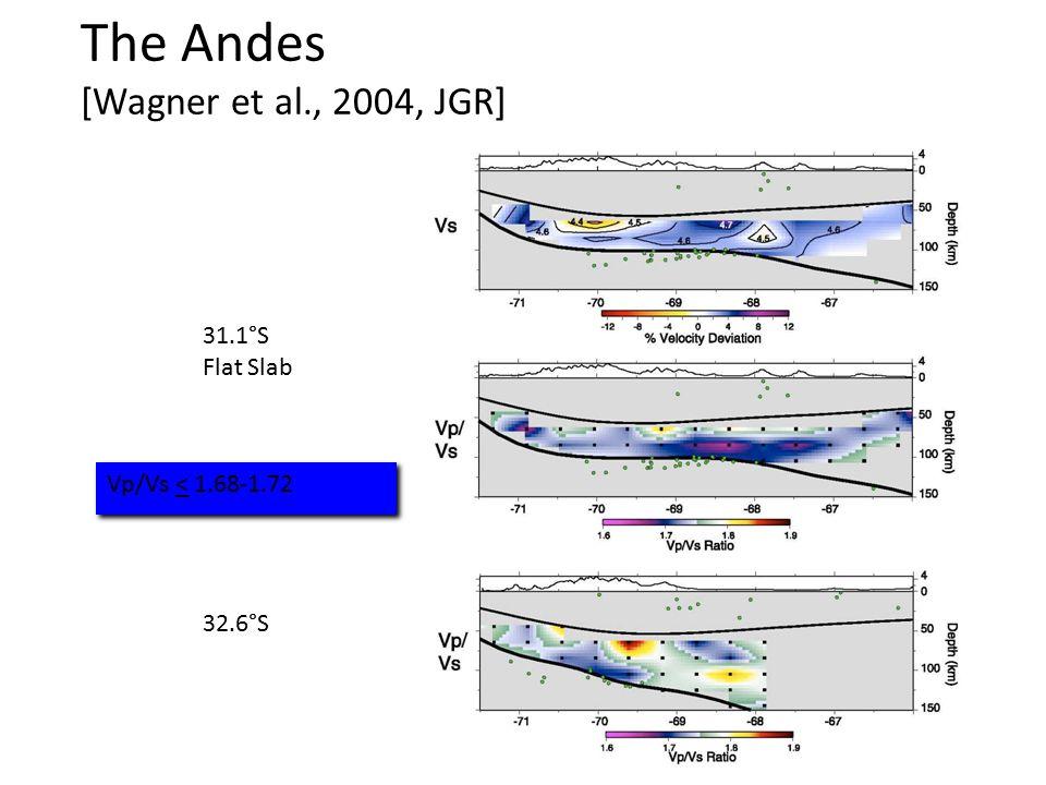 The Andes [Wagner et al., 2004, JGR] 31.1°S Flat Slab 32.6°S Vp/Vs < 1.68-1.72