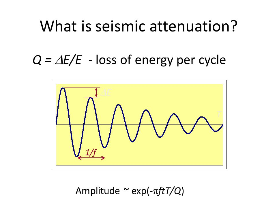 What is seismic attenuation? Q =  E/E - loss of energy per cycle EE Amplitude ~ exp(-  ftT/Q) T 1/f