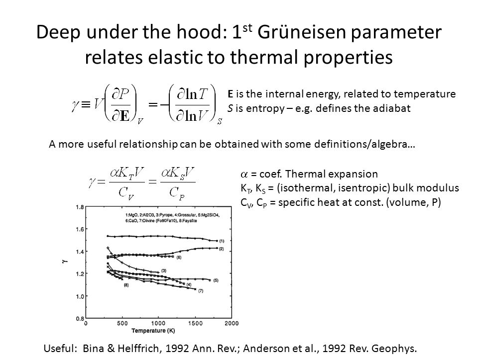 Deep under the hood: 1 st Grüneisen parameter relates elastic to thermal properties E is the internal energy, related to temperature S is entropy – e.g.
