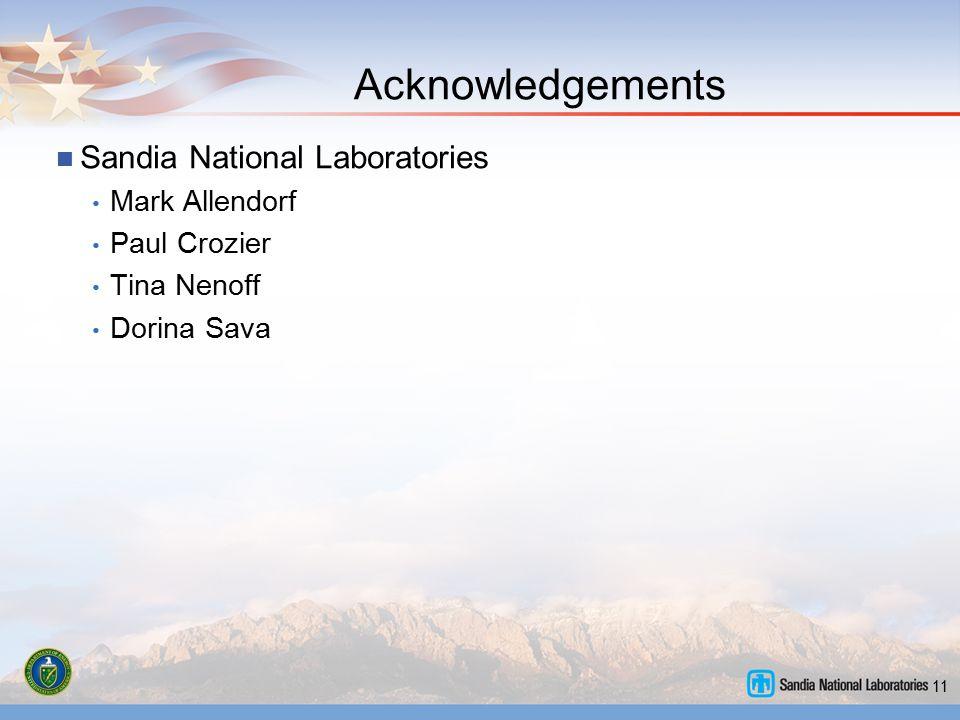 11 Acknowledgements Sandia National Laboratories Mark Allendorf Paul Crozier Tina Nenoff Dorina Sava