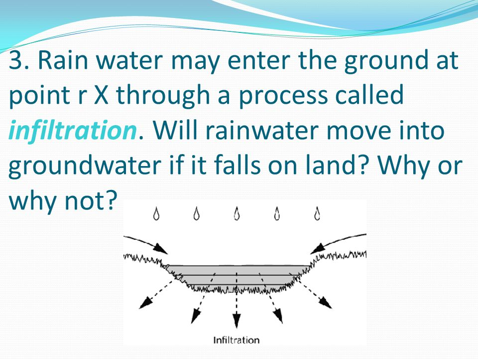 3. Rain water may enter the ground at point r X through a process called infiltration. Will rainwater move into groundwater if it falls on land? Why o