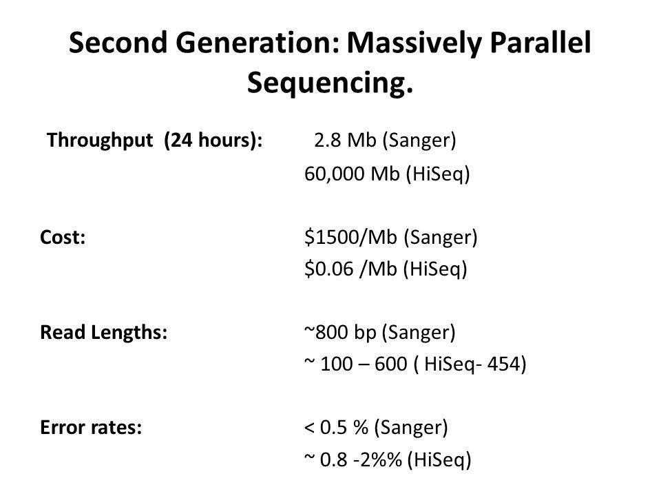 Whole- Genome VS.