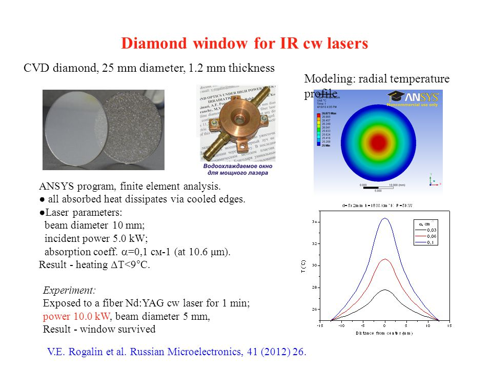 Diamond window for IR cw lasers ANSYS program, finite element analysis. ● all absorbed heat dissipates via cooled edges. ●Laser parameters: beam diame