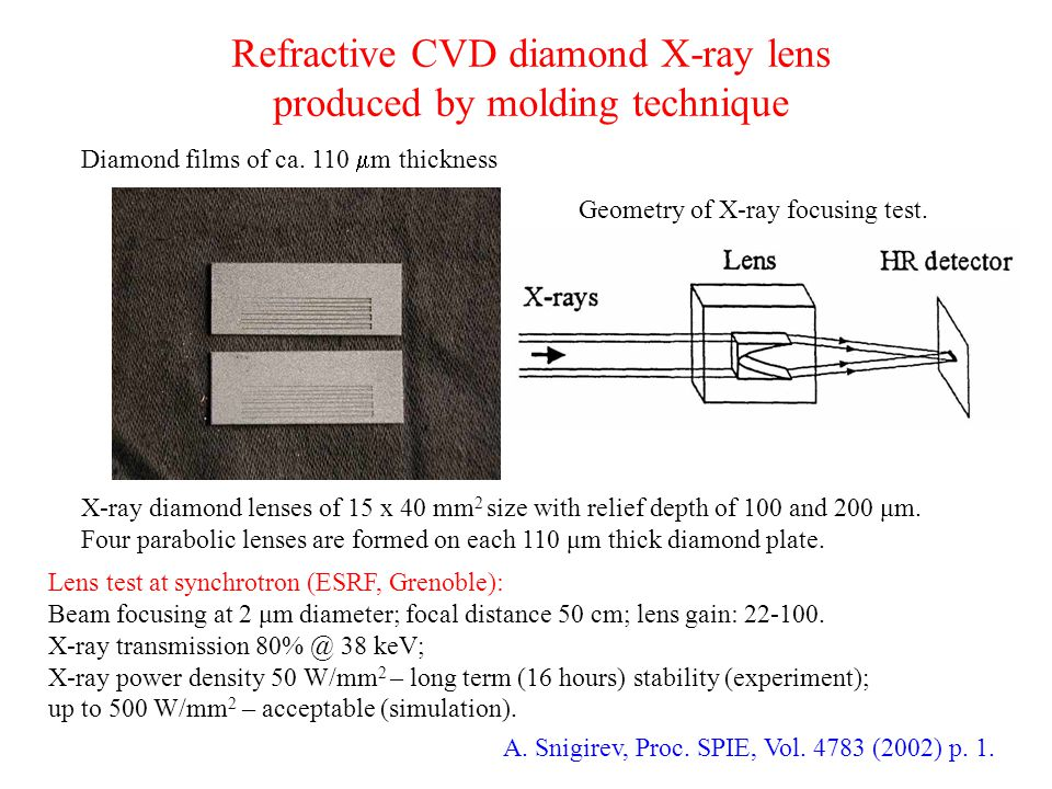 X-ray diamond lenses of 15 x 40 mm 2 size with relief depth of 100 and 200 μm. Four parabolic lenses are formed on each 110 μm thick diamond plate. Di