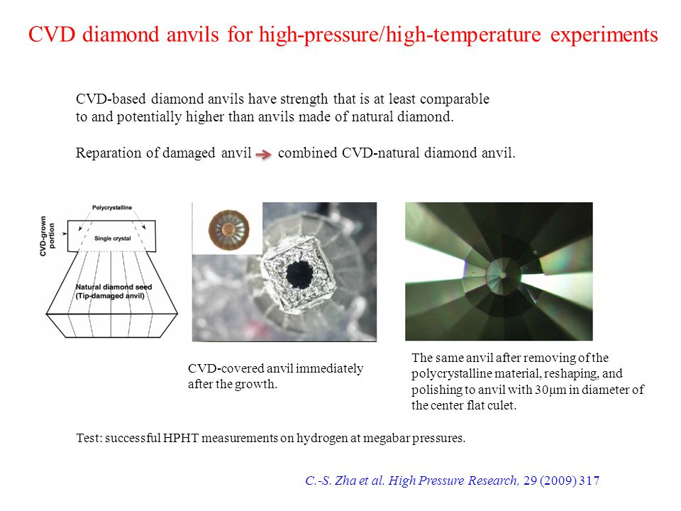 C.-S. Zha et al. High Pressure Research, 29 (2009) 317 CVD diamond anvils for high-pressure/high-temperature experiments CVD-based diamond anvils have