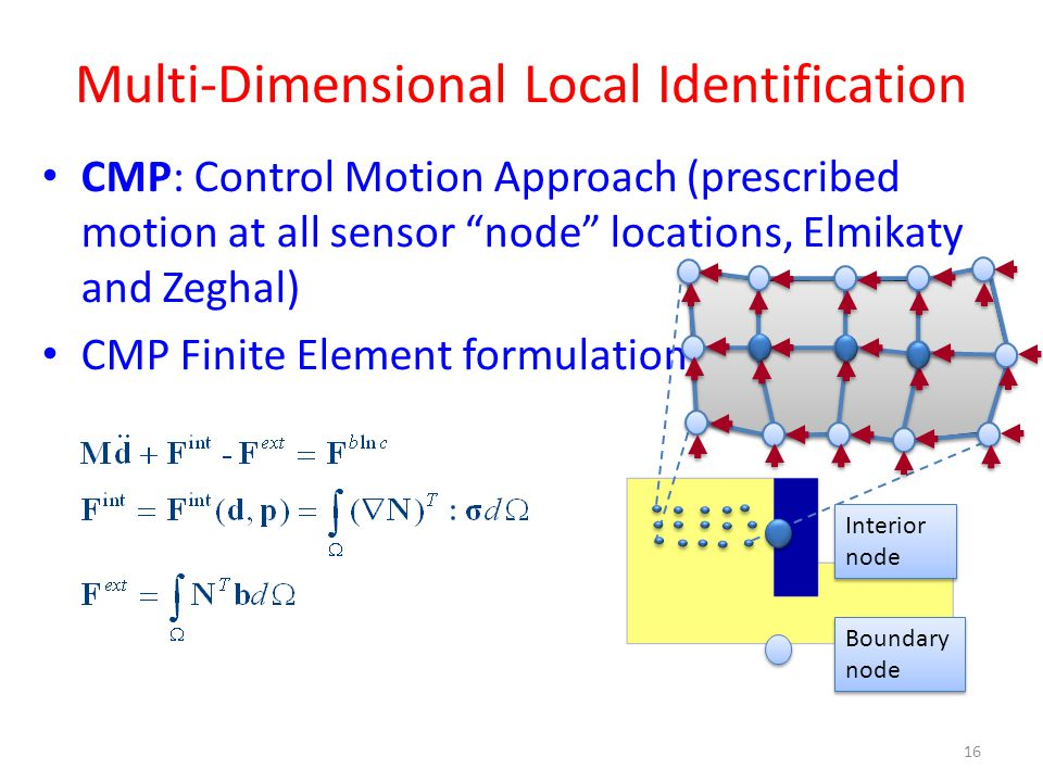 CMP: Control Motion Approach (prescribed motion at all sensor node locations, Elmikaty and Zeghal) CMP Finite Element formulation Interior node Boundary node 16 Multi-Dimensional Local Identification