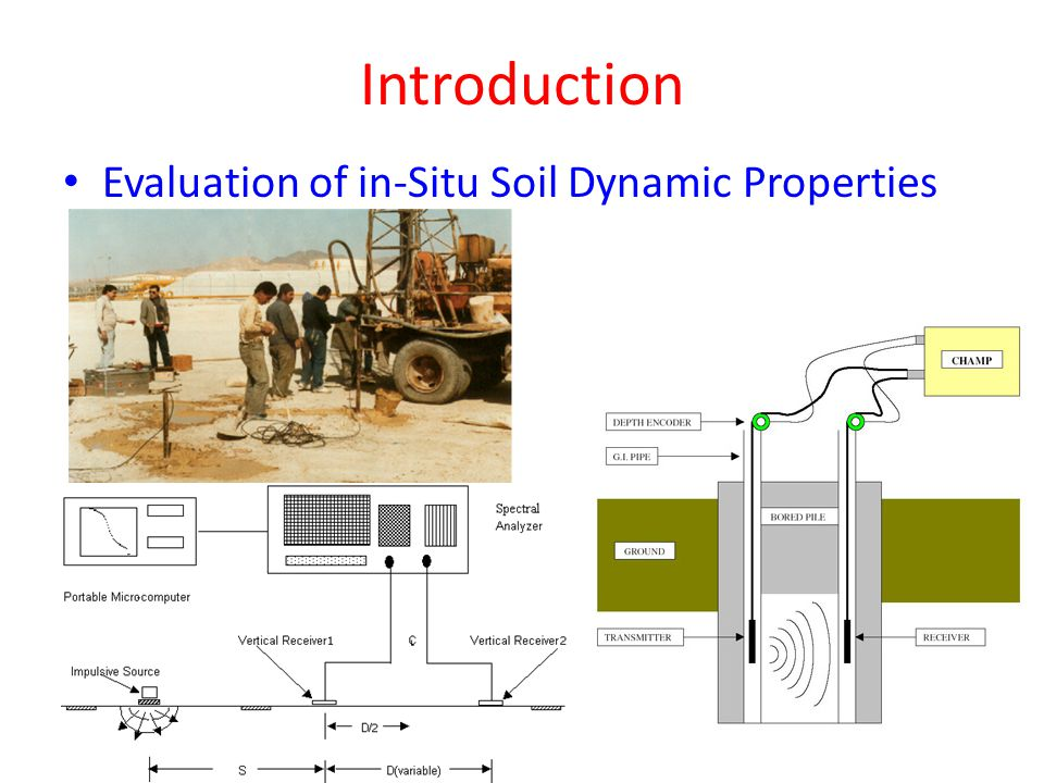 Introduction Evaluation of in-Situ Soil Dynamic Properties