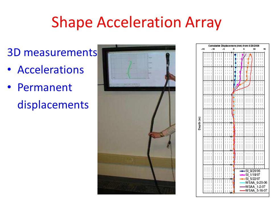 Wireless Shape Acceleration Array Sensing SystemCost Array Depth Real Time Monitoring Capability and Comments Manual Slope Inclinometer $20,00030mNo Costs include monitoring based on 2 readings/ month for 4 months Slope Inclinometer Array $75,00030mYes 1D deformation measurement and no acceleration measurement Accelerometer Downhole Array $100,00030-50mYes Acceleration measurement at about 5m intervals and no deformation reading Wireless Shape- Acceleration Array $10,00030mYes 3D acceleration and 3D deformation measurements