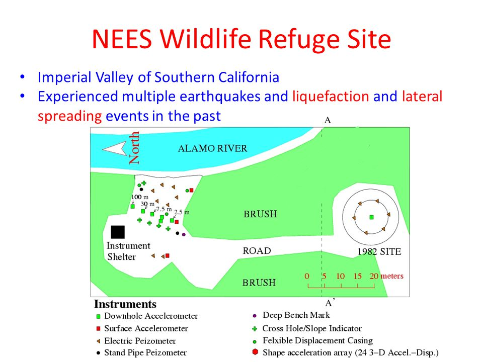 NEES Wildlife Refuge Site Imperial Valley of Southern California Experienced multiple earthquakes and liquefaction and lateral spreading events in the past