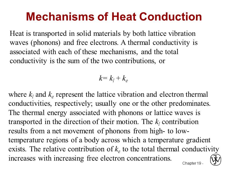 Chapter 19 - Mechanisms of Heat Conduction Heat is transported in solid materials by both lattice vibration waves (phonons) and free electrons.