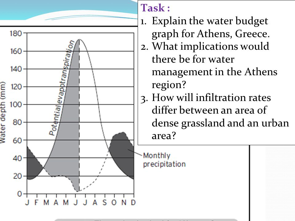 Basin size If a basin is small it is likely that rainfall will reach the main channel more rapidly than in a larger basin where the water has much further to travel.