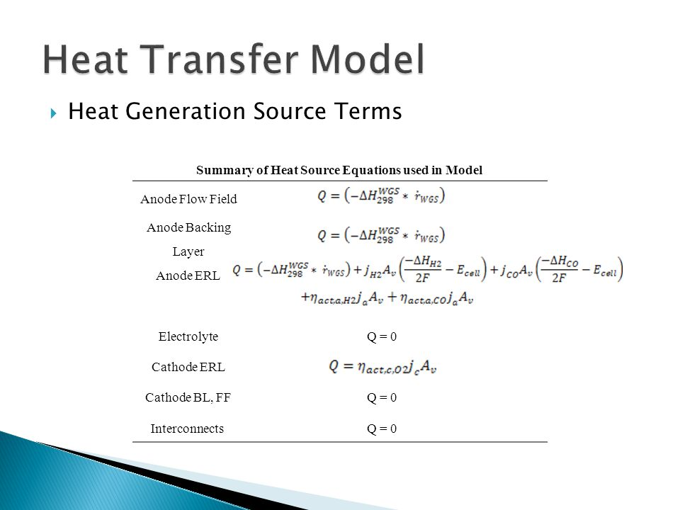  Heat Generation Source Terms Summary of Heat Source Equations used in Model Anode Flow Field Anode Backing Layer Anode ERL ElectrolyteQ = 0 Cathode ERL Cathode BL, FFQ = 0 InterconnectsQ = 0