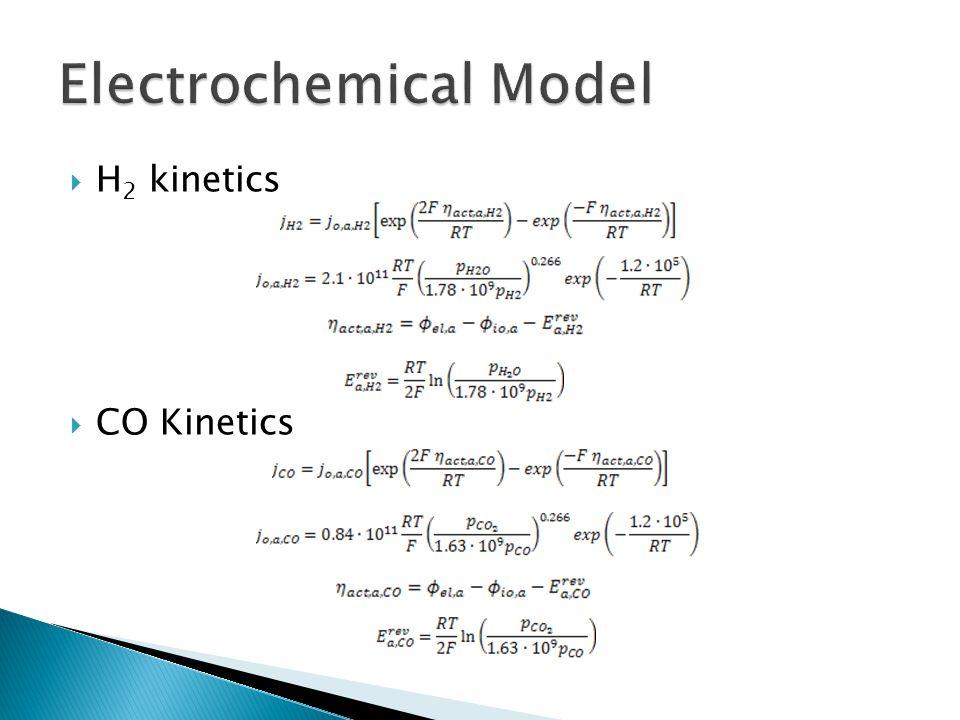  H 2 kinetics  CO Kinetics