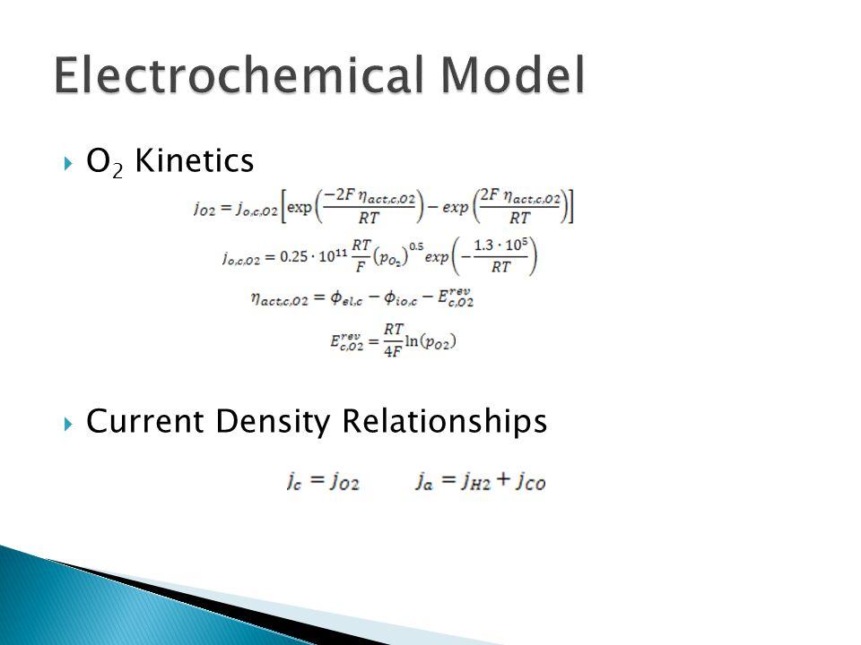  O 2 Kinetics  Current Density Relationships