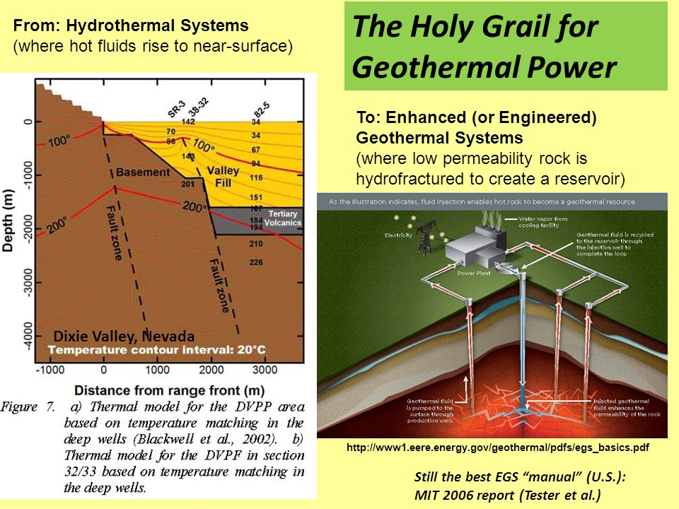 http://www1.eere.energy.gov/geothermal/pdfs/egs_basics.pdf From: Hydrothermal Systems (where hot fluids rise to near-surface) To: Enhanced (or Enginee