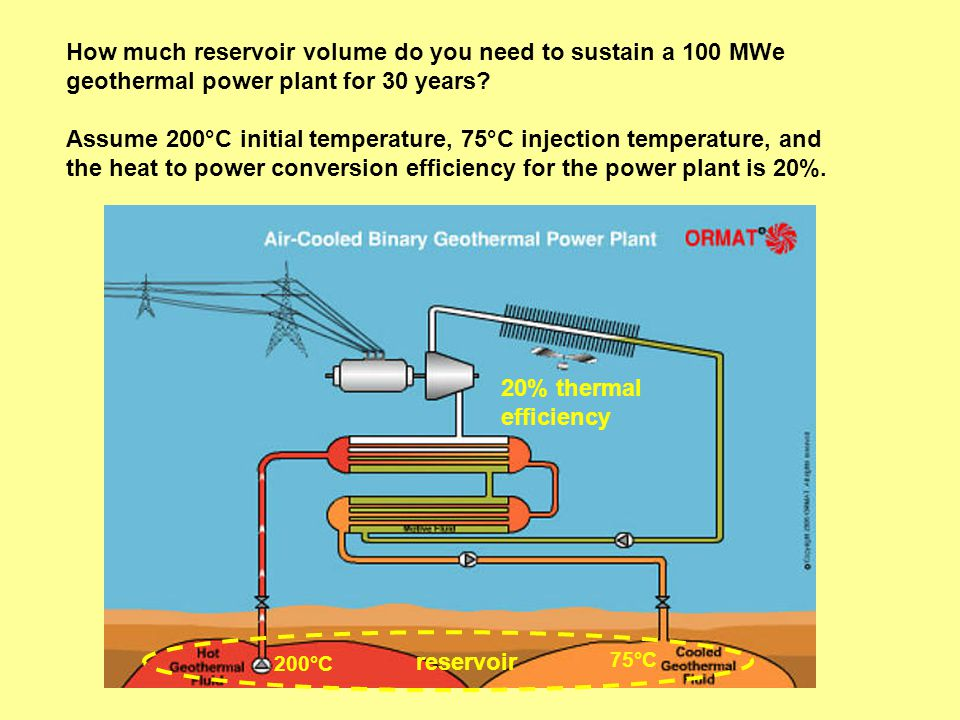How much reservoir volume do you need to sustain a 100 MWe geothermal power plant for 30 years? Assume 200°C initial temperature, 75°C injection tempe